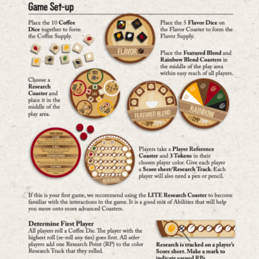 Reglas: VivaJava: The Coffee Game: The Dice Game