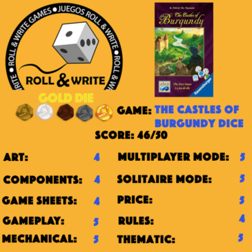 Sellos Juegos Roll & Write: The Castles of Burgundy: The Dice Game