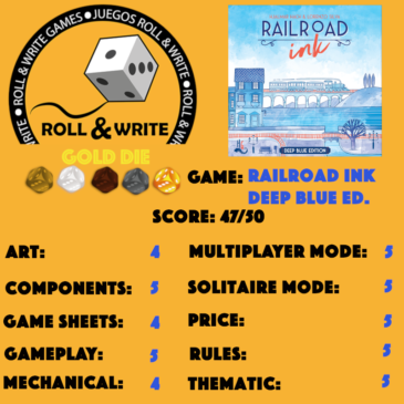 Sellos Juegos Roll & Write: RailRoad Ink Deep Blue Edition
