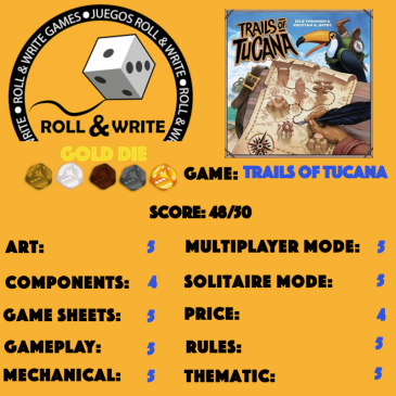 Sellos Juegos Roll & Write: Trails of Tucana