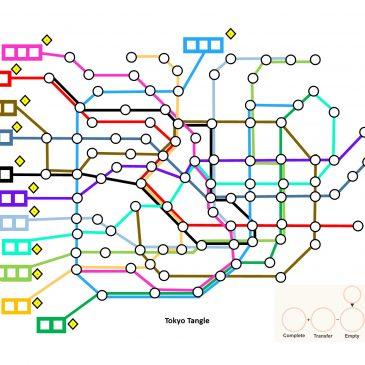 Hojas de Juego: MetroX Tokyo