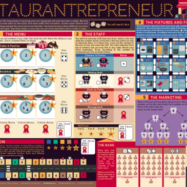 Print and Play: Restaurantrepreneur